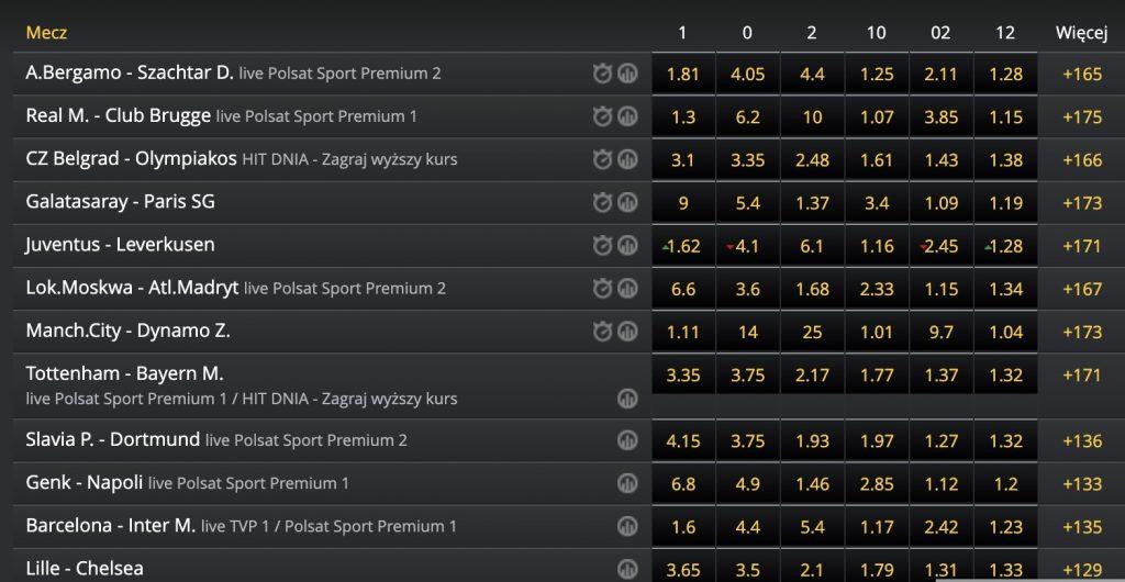 Bonusowe wygrane na Ligę Mistrzów. Czas, start - Fortuna daje 14% EXTRA!